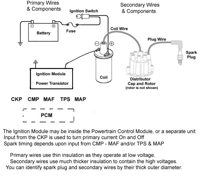 wiring diagram of automotive ignition system